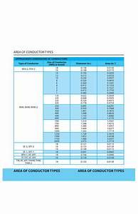 Conduit Fill Table T90