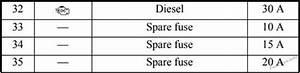 Fuse Box Diagram Mitsubishi Outlander Sport  2011