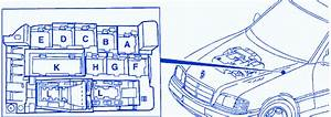 Mercedes C280 2007 Engine Fuse Box  Block Circuit Breaker Diagram  U00bb Carfusebox