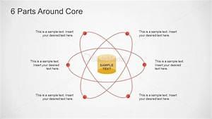 Three Orbit Diagram For Core