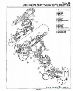 Stihl Fs 90 Parts Diagram