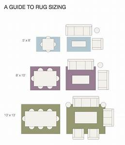 Rug size layout living room google search living room for What size rug for living room