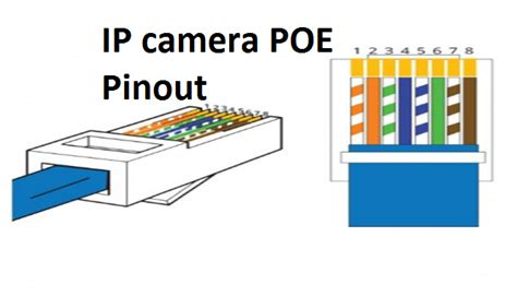 Pinout Poe Power Over Ethernet Cable