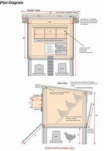 Hen House Plans - webbkyrkan com - webbkyrkan com