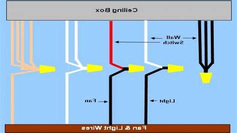 ceiling fan wire colors ceiling fans with lights installing fan wiring diagram