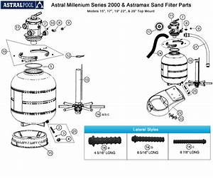Astral Millenium Series 2000  U0026 Astramax Sand Filter Parts