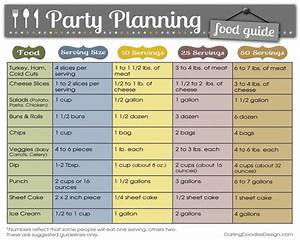 Party Planning Food Guide Pictures  Photos  And Images For Facebook  Tumblr  Pinterest  And Twitter