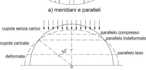 cupola brunelleschi costruzione magazine dario flaccovio