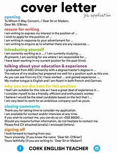knowledge seeker39s blog With structure of a covering letter