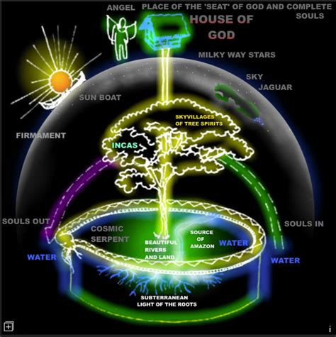 Ancient Hebrew Flat Earth Map.Best Flat Earth Model Ideas And Images On Bing Find What You Ll Love