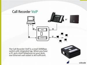 Call Recorder Voip