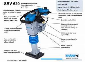 Srv 620  U2013 Great North Hardscape Solutions