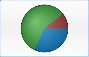 Pie And Donut Chart