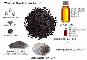9 Reasons Why Black Seed Is The Remedy For Everything