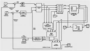 Asoka Technologies   Simulink Model Of Direct Torque Control Of Induction Machine