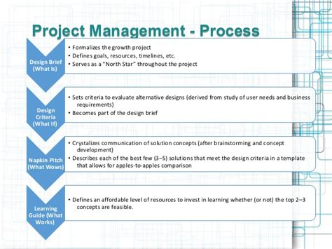 Project Management Using Design Thinking. Top Global Mba Programs Dentists In Boston Ma. Business Loans For People With Bad Credit. Lead Generation Landing Page Efax For Free. How To Clean Couch Cushions Apply To Tulane. Universal Investment Group Yes Car Insurance. Child Play 1 Full Movie Sysaid Remote Control. Sandhills Moving And Storage. Carroll University Admissions