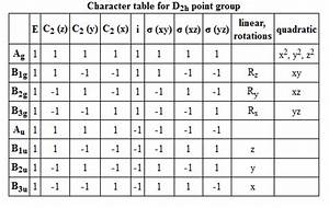 Mo Diagram Of  U0026quot B U0026quot  2 U0026quot H U0026quot  6    Example