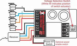 Rx Power Question On Goblin 700