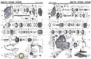 Gm-440   Buick Regal 1996 3 1 Liter Automatik Getriebe Problem  U0026quot F-code  P0742 Tcc System