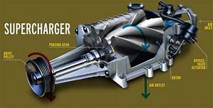 Superchargers Vs Turbochargers