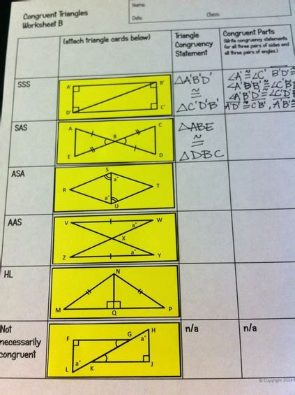 congruent triangles activity sss sas and hl math teaching geometry geometry