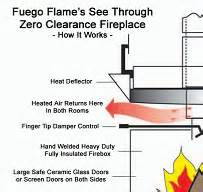 fuego fireplace insert fuegoflame info fireplaces