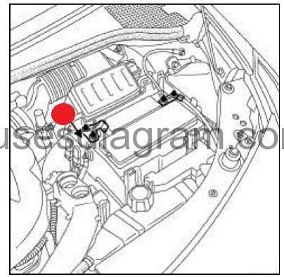 renault clio 2006 fuse box location 35 wiring diagram