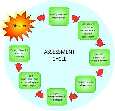 How to solve problem figures in reasoning a lesson learned essay good work ethics essay good work ethics essay