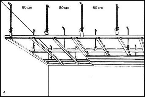 abgehängte decke brandschutz knauf abstand unterkonstruktion unterkonstruktion f r w nde decken knauf formbar knauf