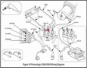 Warn Winch Cab Switch Install Question