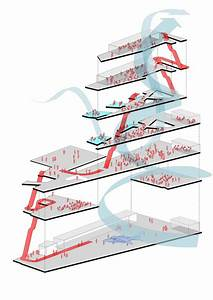 16 Best Circulation Diagrams Images On Pinterest
