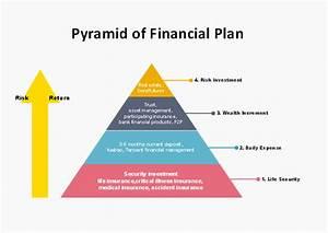 Free Financial Plan Pyramid Diagram Template