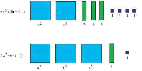 Algebra Tiles Factoring by Adding Polynomials