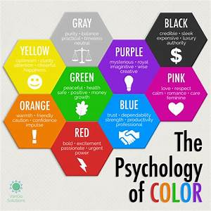 Colour Pyschology - Design Decoration
