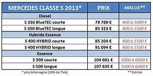 Diesel Allemagne Prix : news automoto nouvelle mercedes classe s 2013 la meilleure voiture au monde mytf1 ~ Medecine-chirurgie-esthetiques.com Avis de Voitures