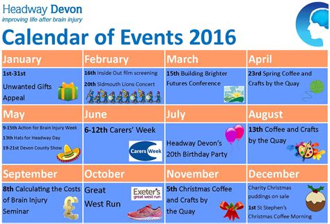 Fundraising Events  Headway Devon