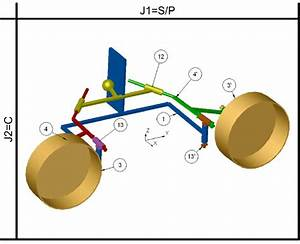 Example Of Kinematic Diagram With J1 S  P And J2 C