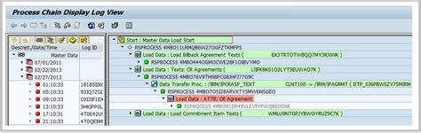 Found 4 You by Bw Process Chain Status Overview Sap Basis Tuts