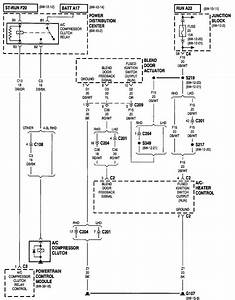 Wiring Diagram For 96 Jeep Grand Cherokee