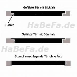 Tür Stumpf Einschlagend : habefa lexikon d dickfalz ~ Markanthonyermac.com Haus und Dekorationen