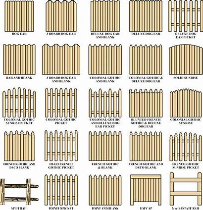 Fence Styles Wood Privacy Fences Fencing Types