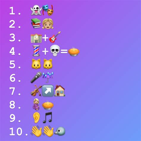 There are clues about the names of 16 famous music bands in the form of. Can you name all of the films and TV shows in our emoji ...