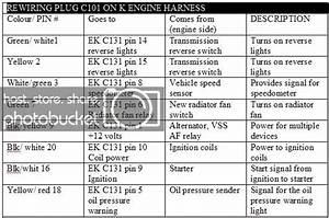 K20 Ek Swap Wiring  Incomplete