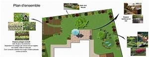 Aménager Son Jardin Logiciel Gratuit : dessin jardin en 8 tapes avec e paysages architecte exterieur ~ Louise-bijoux.com Idées de Décoration