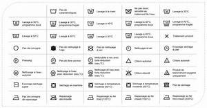Symboles Lavage Vêtements : mati res et conseils d 39 entretien ~ Melissatoandfro.com Idées de Décoration