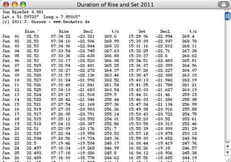 52 Sun Rise Sun Set Table, 1316 Best Images About