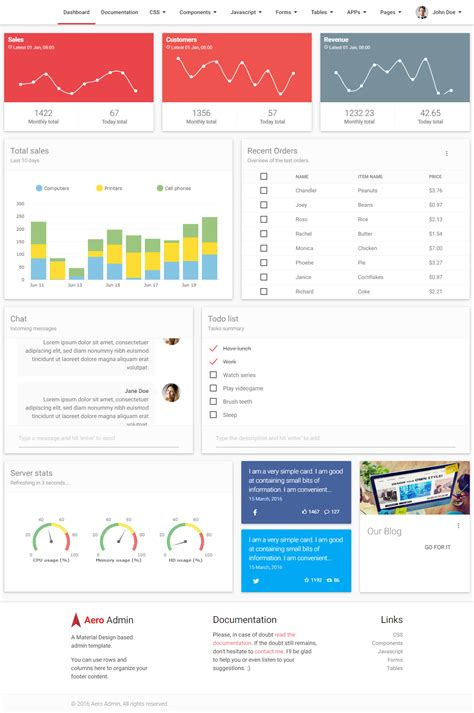 html dashboard template 40 best material design dashboard templates 2017 responsive miracle