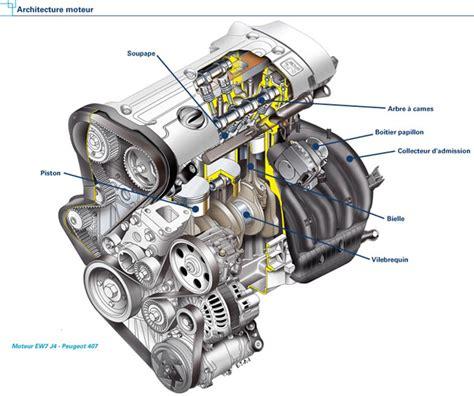 chambre a gaz les moteurs conventionnels questions sur l 39 automobile et