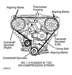 Nissan Navara Cam Crank Timing Diagram Fixya