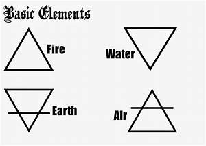 Luke Mayes PVA Exam: Experiment - Alchemy and the Elements